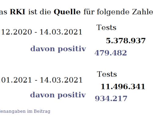 Mathematiker gesucht – Daten des RKI im Vergleich